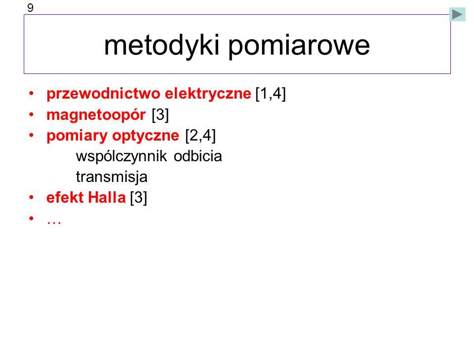 metodyki pomiarowe przewodnictwo elektryczne [1,4] magnetoopór [3]